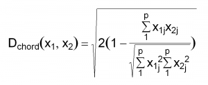 R-Grafik der Formel für die Chord-Distanz